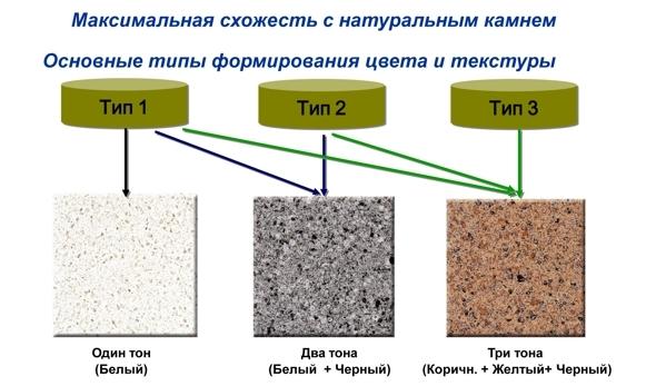 имитация натурального камня самсунг радианз