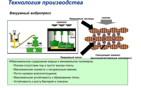 производство кварцевого агломерата самсунг радианз